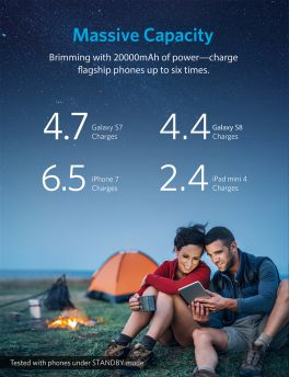 Anker PowerCore II 20,000mAh 18W Fast Charging Power Bank